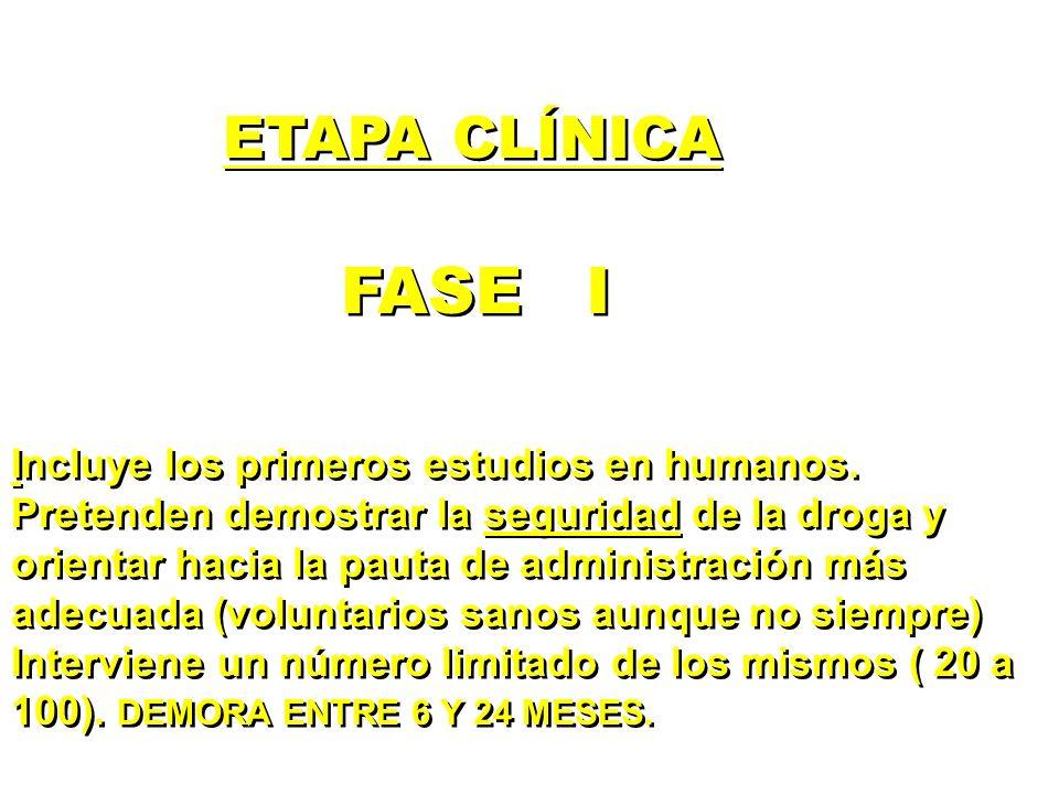 FASE I ETAPA CLÍNICA Incluye los primeros estudios en humanos.