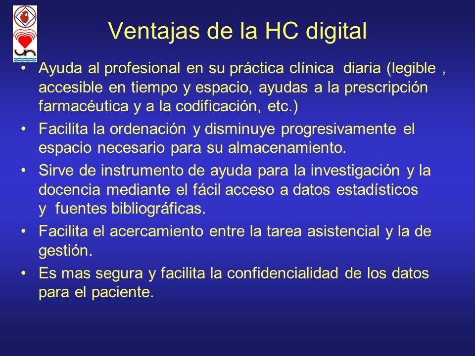 Ventajas de la HC digital