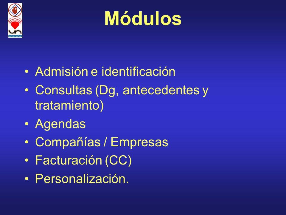 Módulos Admisión e identificación