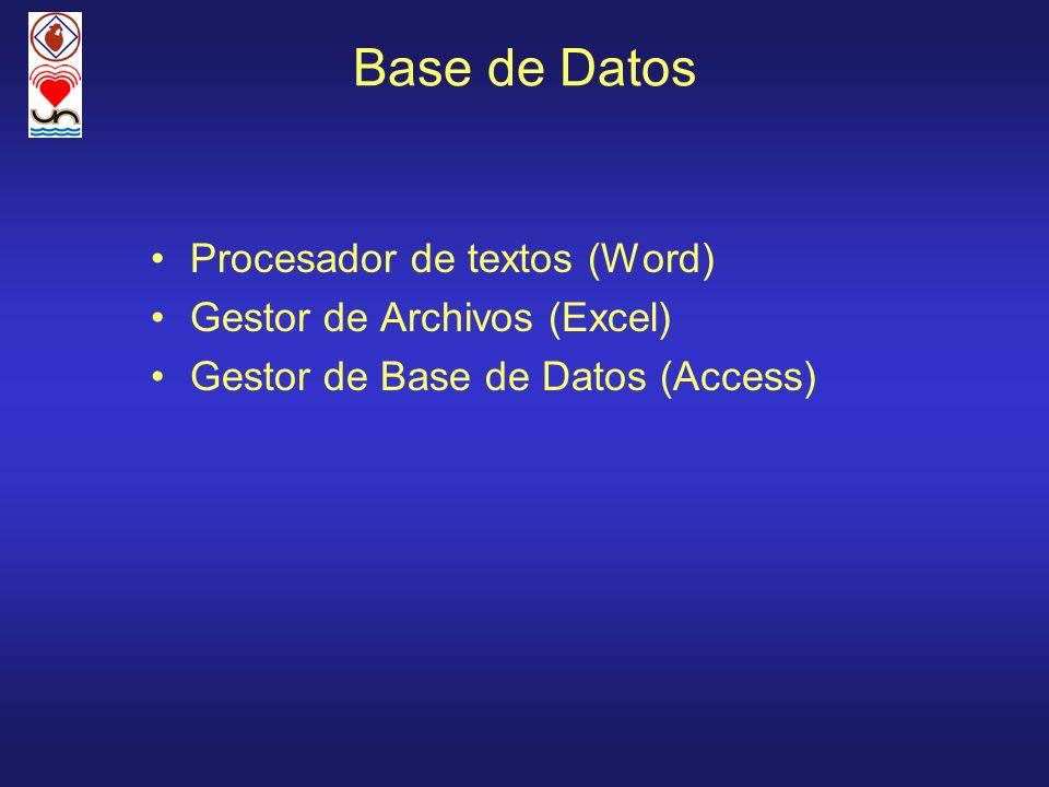 Base de Datos Procesador de textos (Word) Gestor de Archivos (Excel)