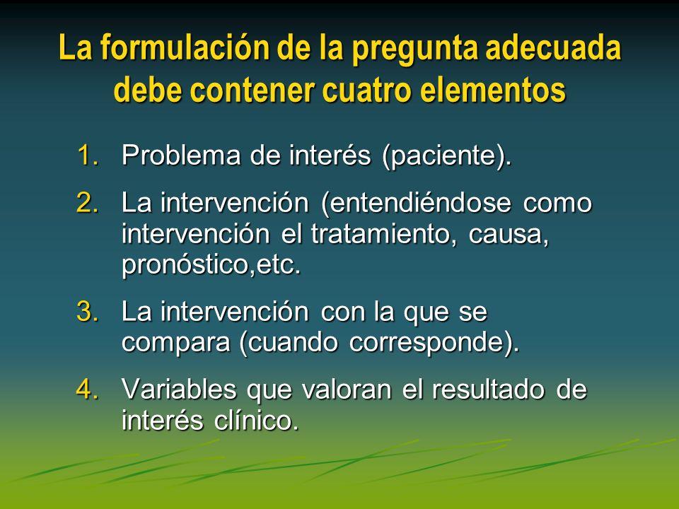 La formulación de la pregunta adecuada debe contener cuatro elementos