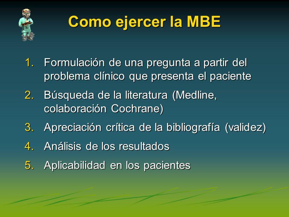 Como ejercer la MBE Formulación de una pregunta a partir del problema clínico que presenta el paciente.