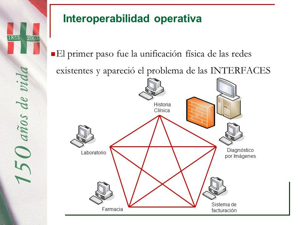 Interoperabilidad operativa