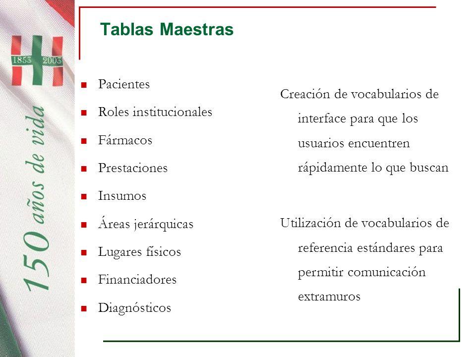 Tablas Maestras Pacientes