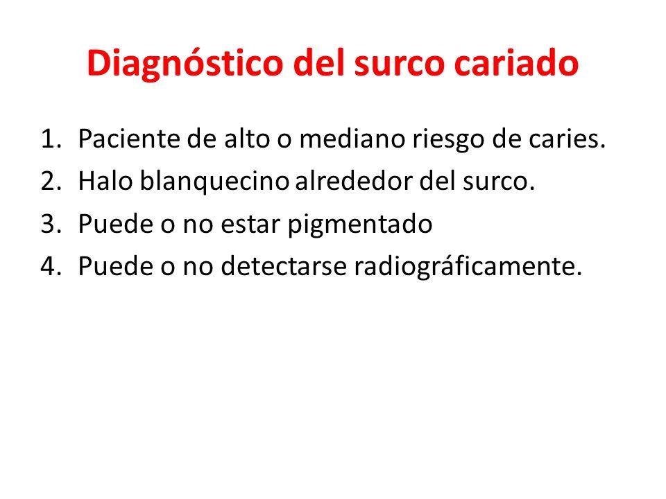Diagnóstico del surco cariado