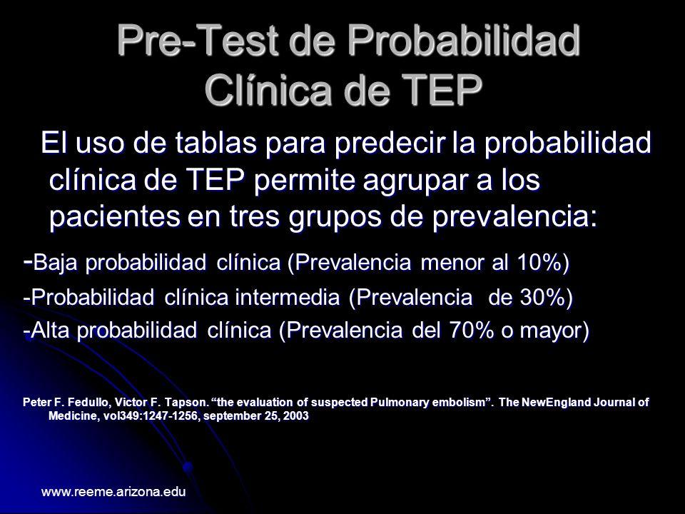 Pre-Test de Probabilidad Clínica de TEP