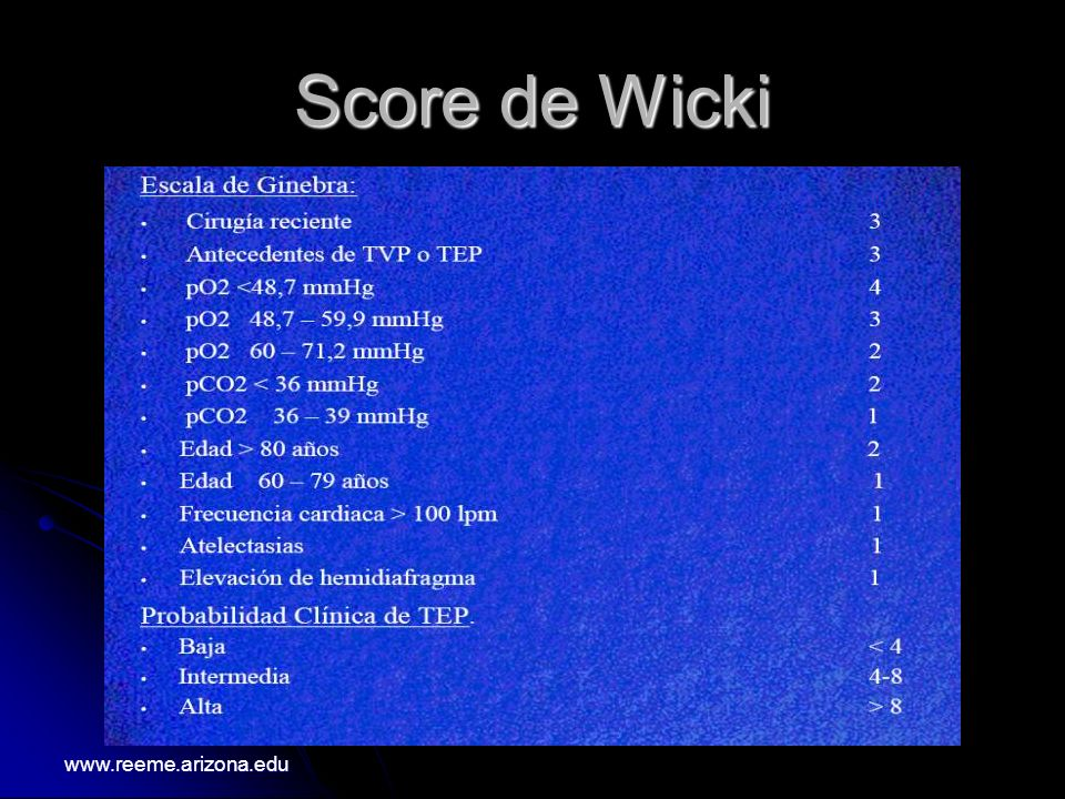 Score de Wicki www.reeme.arizona.edu