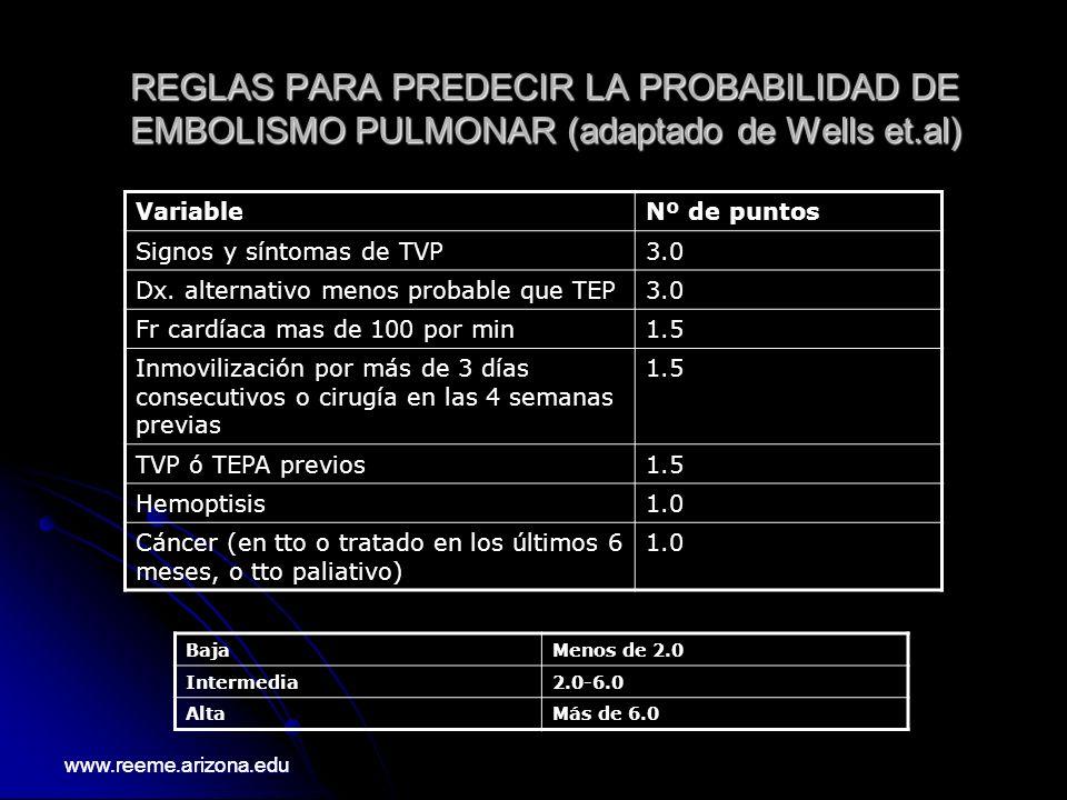 REGLAS PARA PREDECIR LA PROBABILIDAD DE EMBOLISMO PULMONAR (adaptado de Wells et.al)
