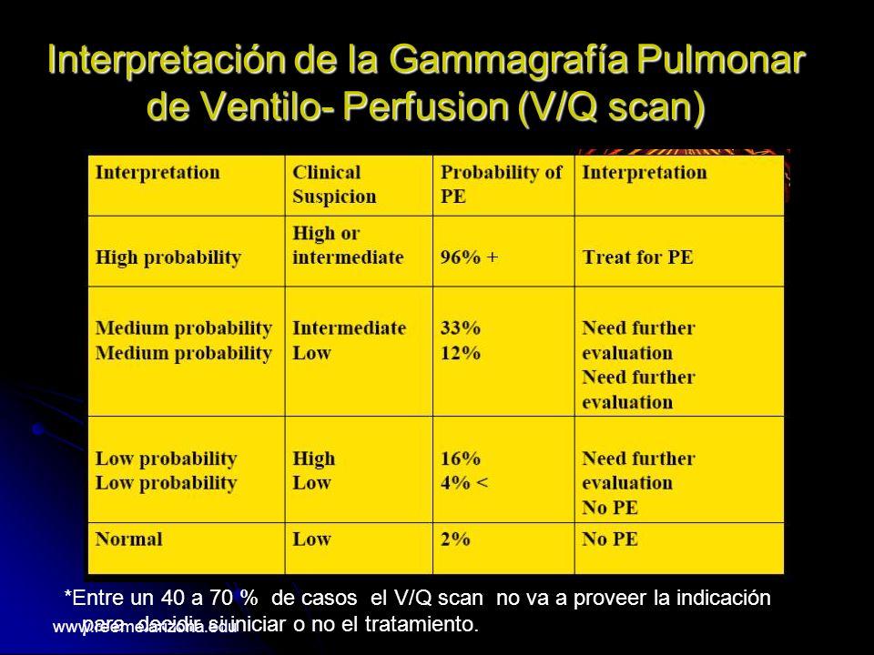 Interpretación de la Gammagrafía Pulmonar de Ventilo- Perfusion (V/Q scan)