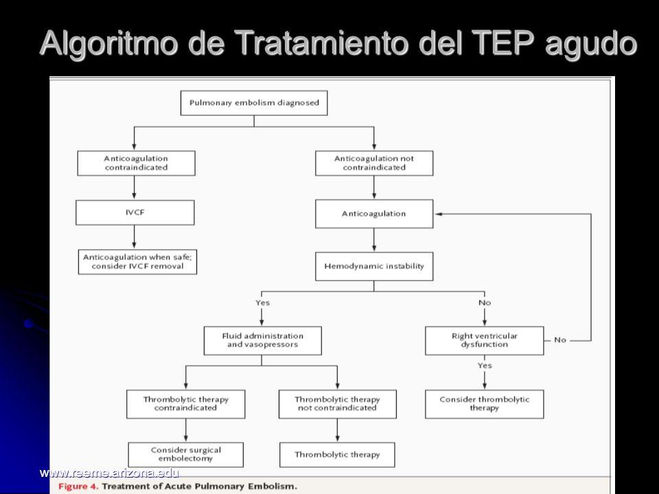 Algoritmo de Tratamiento del TEP agudo