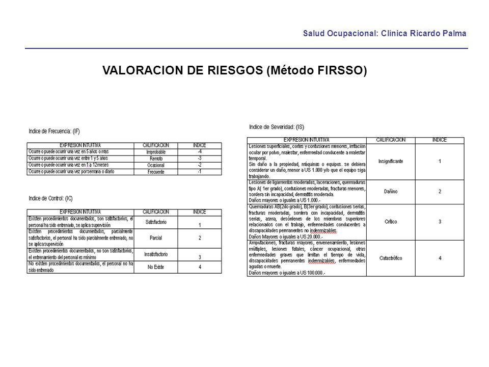 VALORACION DE RIESGOS (Método FIRSSO)