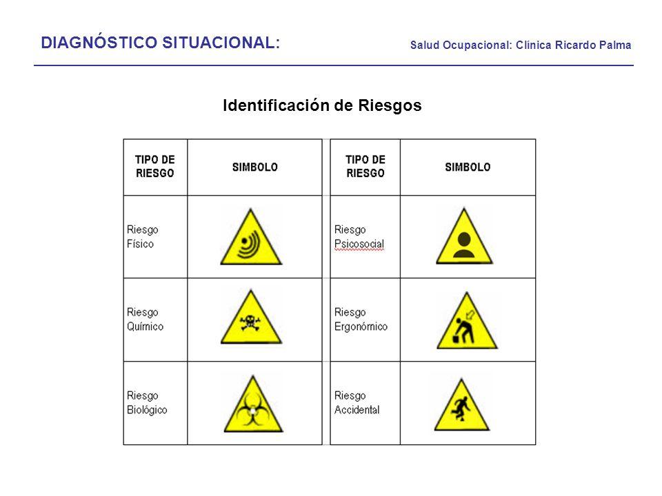 DIAGNÓSTICO SITUACIONAL: