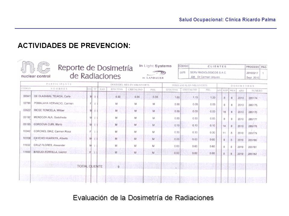 Evaluación de la Dosimetría de Radiaciones