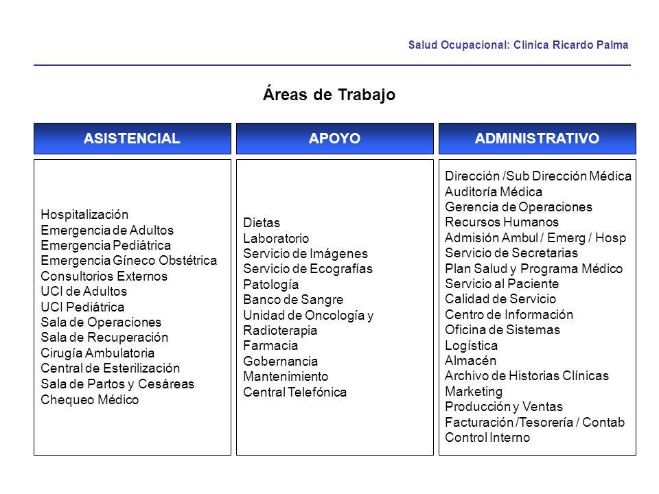 Áreas de Trabajo ASISTENCIAL APOYO ADMINISTRATIVO Hospitalización