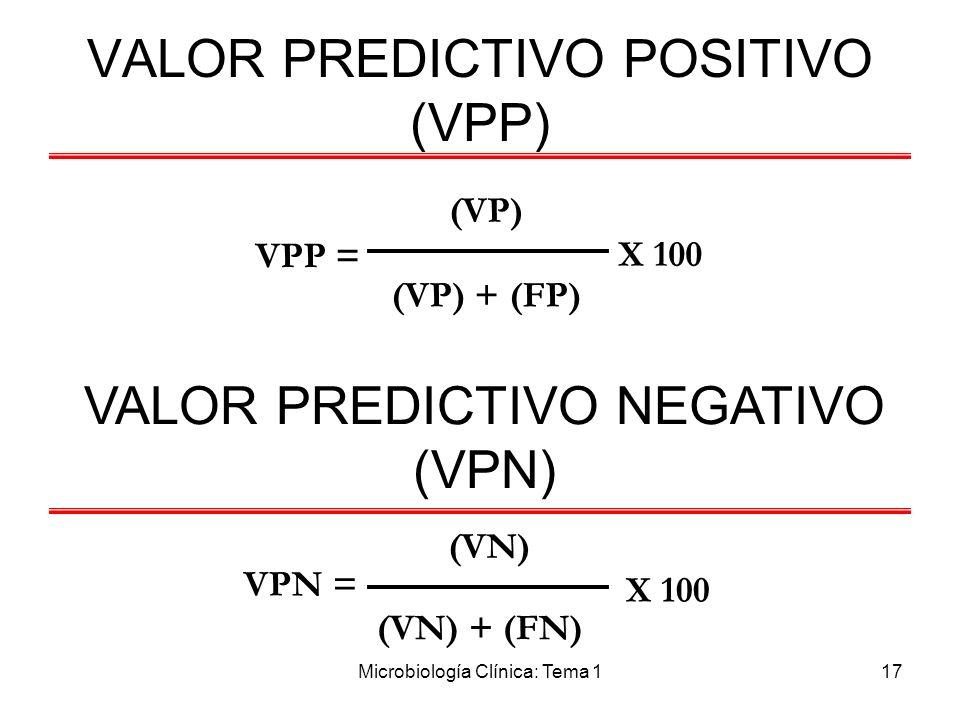 VALOR PREDICTIVO POSITIVO (VPP)