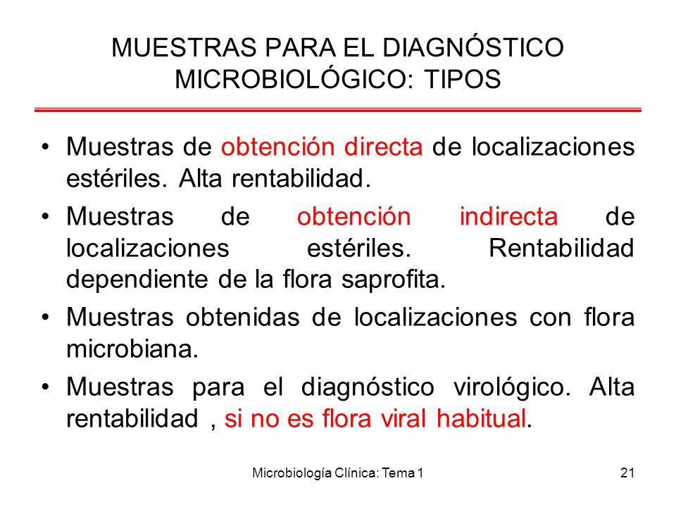 MUESTRAS PARA EL DIAGNÓSTICO MICROBIOLÓGICO: TIPOS