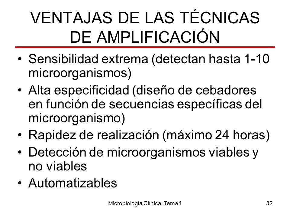 VENTAJAS DE LAS TÉCNICAS DE AMPLIFICACIÓN
