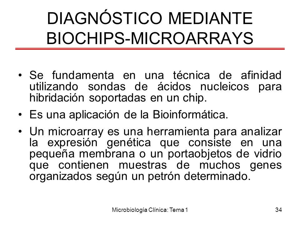 DIAGNÓSTICO MEDIANTE BIOCHIPS-MICROARRAYS