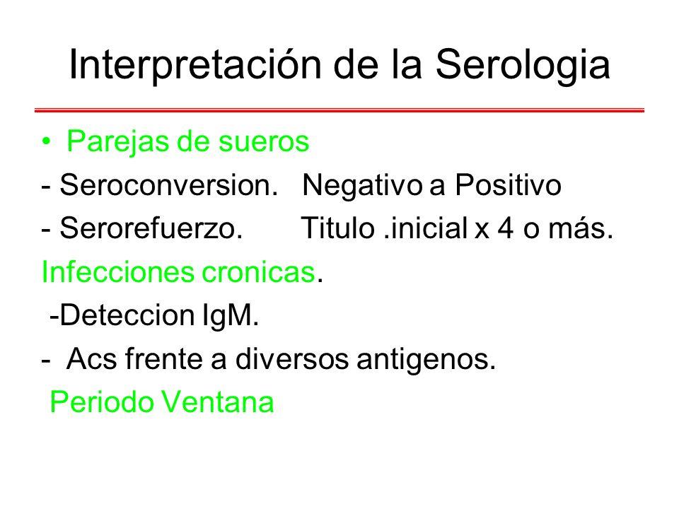 Interpretación de la Serologia