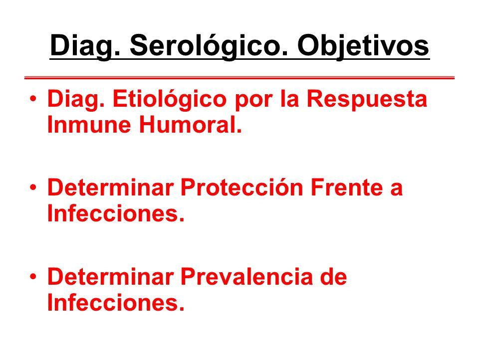 Diag. Serológico. Objetivos