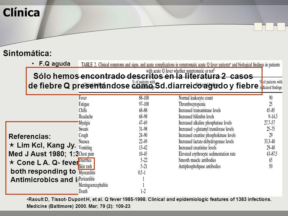 Clínica Sintomática: F.Q aguda. Sólo hemos encontrado descritos en la literatura 2 casos.