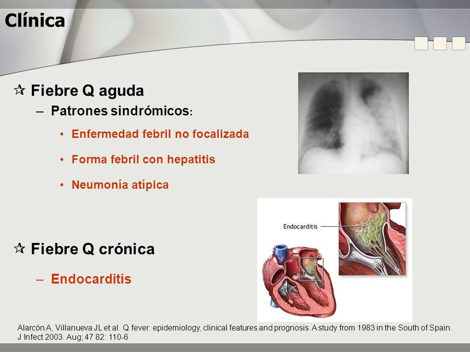 Clínica  Fiebre Q aguda  Fiebre Q crónica Patrones sindrómicos: