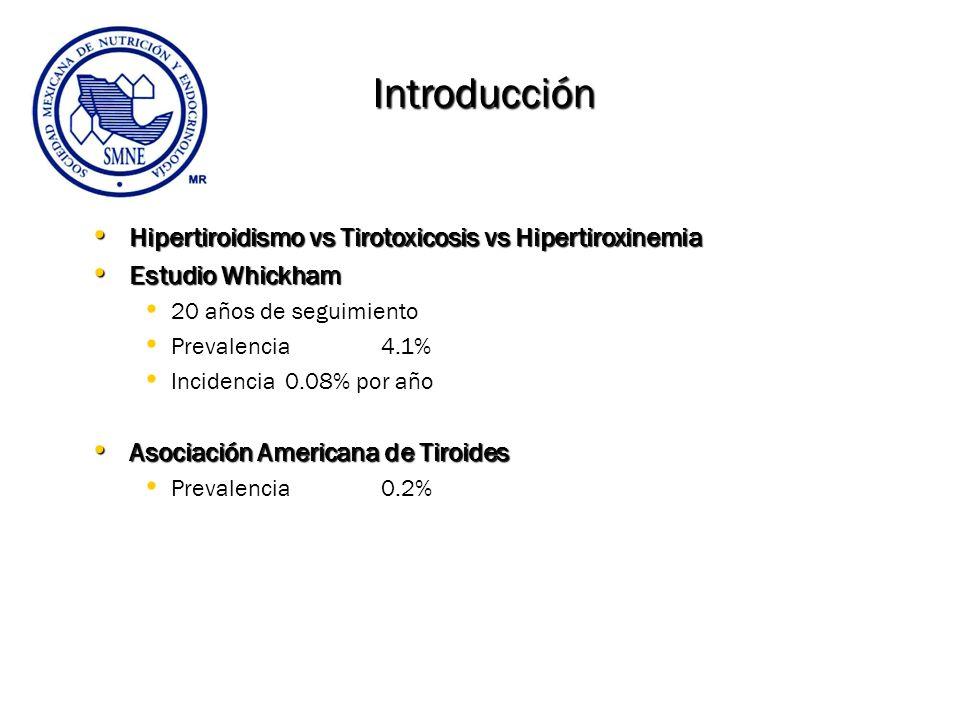 Introducción Hipertiroidismo vs Tirotoxicosis vs Hipertiroxinemia