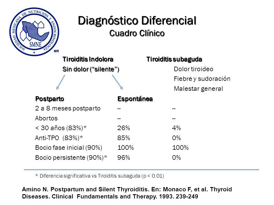 Diagnóstico Diferencial Cuadro Clínico