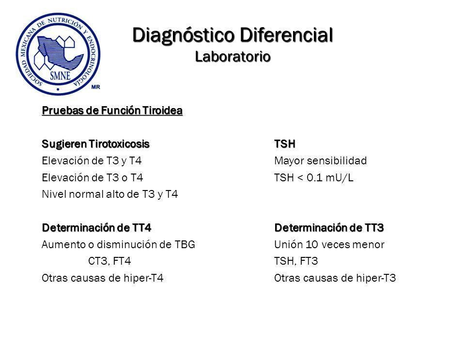 Diagnóstico Diferencial Laboratorio