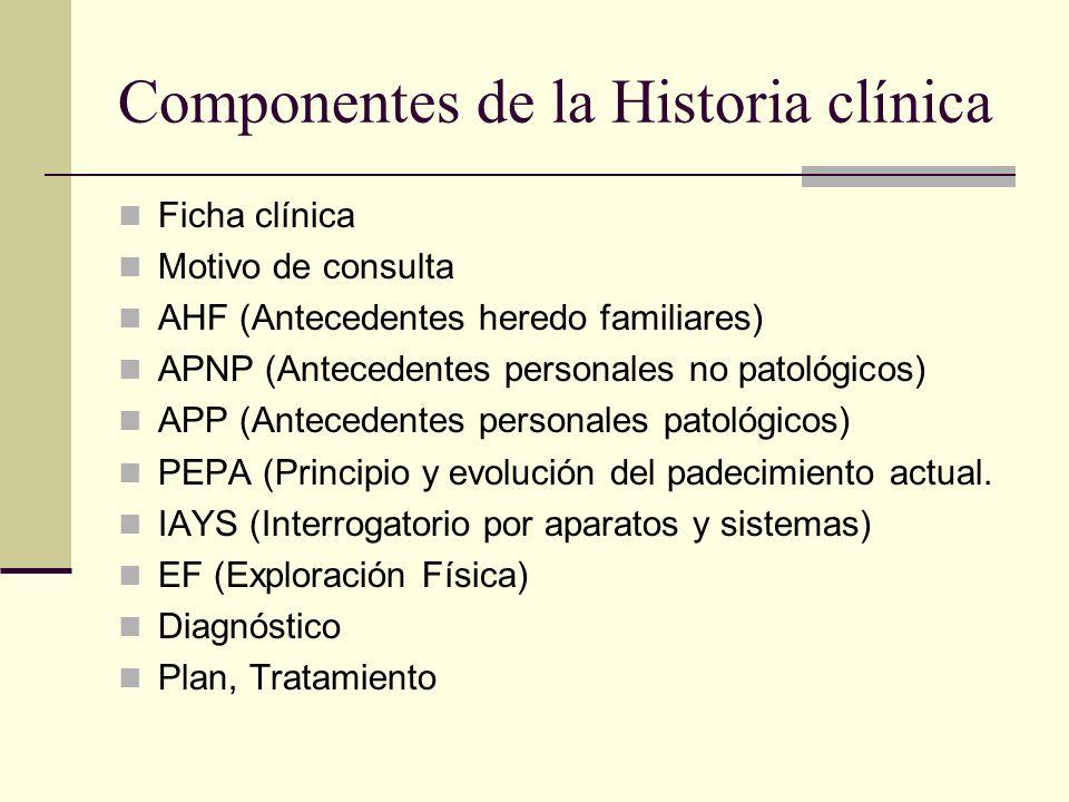 Componentes de la Historia clínica
