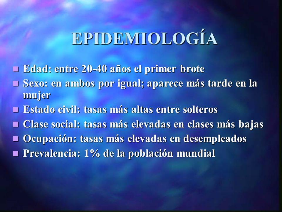 EPIDEMIOLOGÍA Edad: entre 20-40 años el primer brote