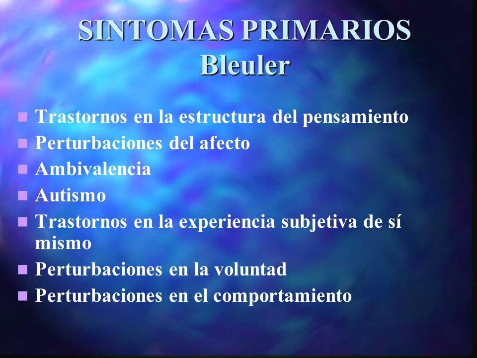 SINTOMAS PRIMARIOS Bleuler