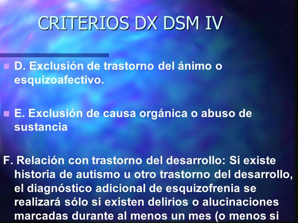 CRITERIOS DX DSM IV D. Exclusión de trastorno del ánimo o esquizoafectivo. E. Exclusión de causa orgánica o abuso de sustancia.
