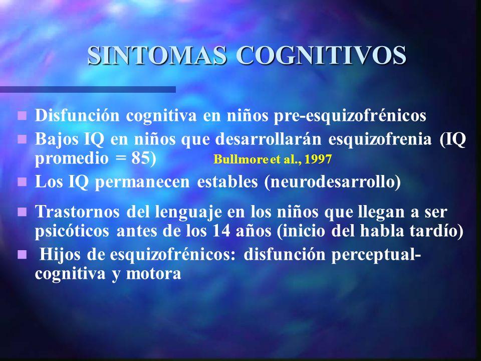 SINTOMAS COGNITIVOS Disfunción cognitiva en niños pre-esquizofrénicos