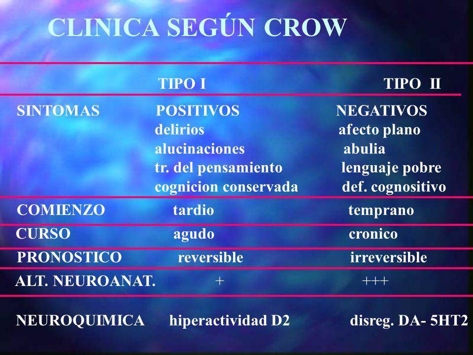 CLINICA SEGÚN CROW TIPO I TIPO II SINTOMAS POSITIVOS NEGATIVOS