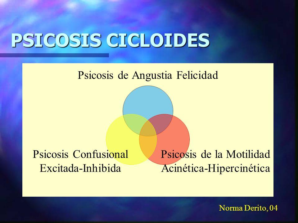 PSICOSIS CICLOIDES Norma Derito, 04