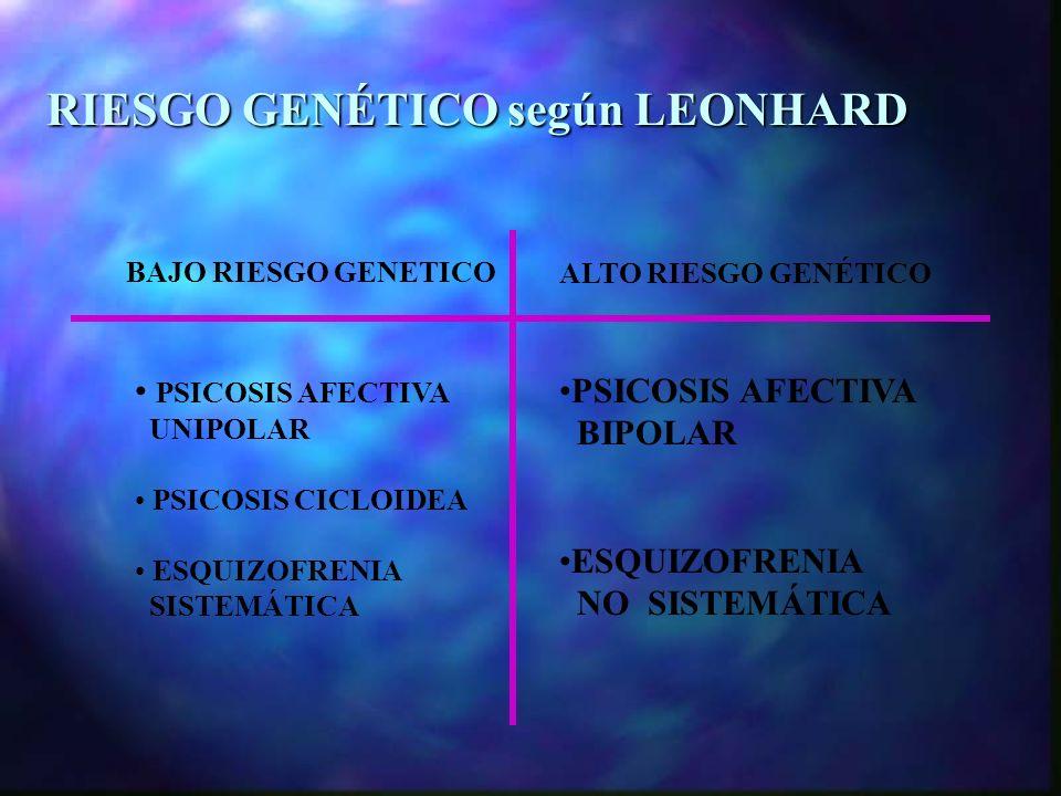 RIESGO GENÉTICO según LEONHARD