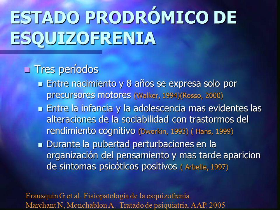 ESTADO PRODRÓMICO DE ESQUIZOFRENIA