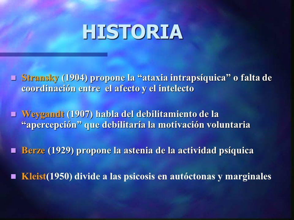 HISTORIA Stransky (1904) propone la ataxia intrapsíquica o falta de coordinación entre el afecto y el intelecto.
