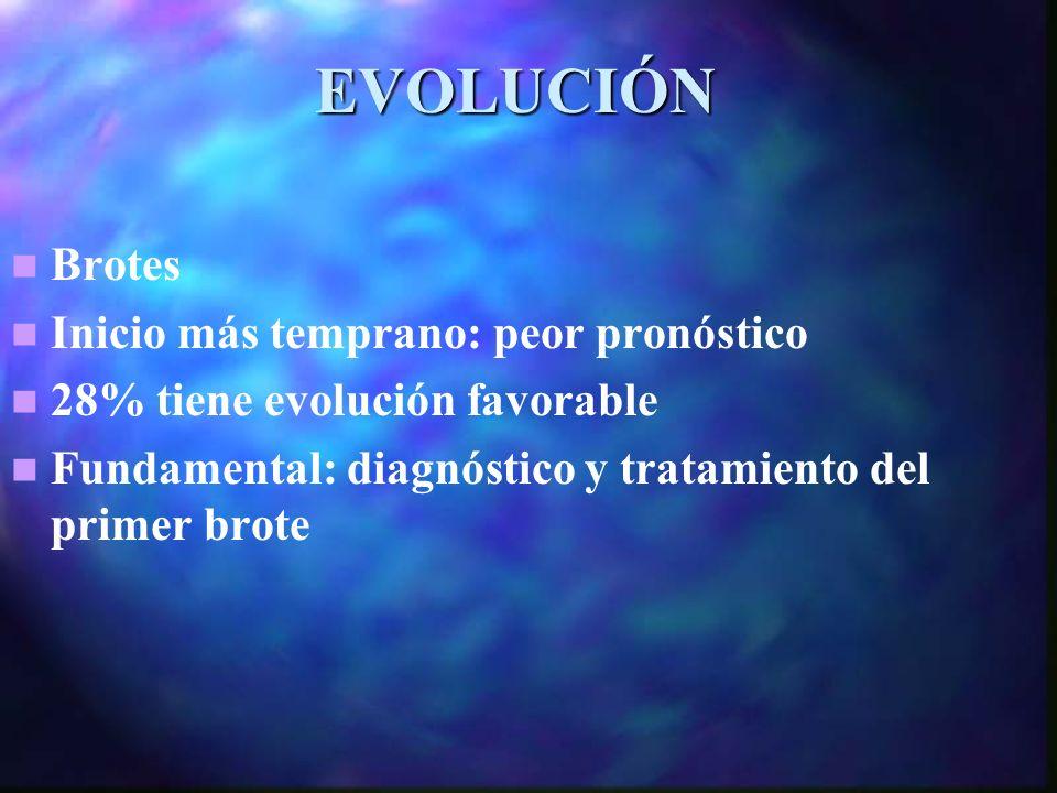 EVOLUCIÓN Brotes Inicio más temprano: peor pronóstico