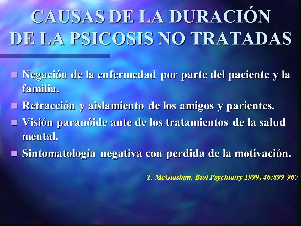 CAUSAS DE LA DURACIÓN DE LA PSICOSIS NO TRATADAS