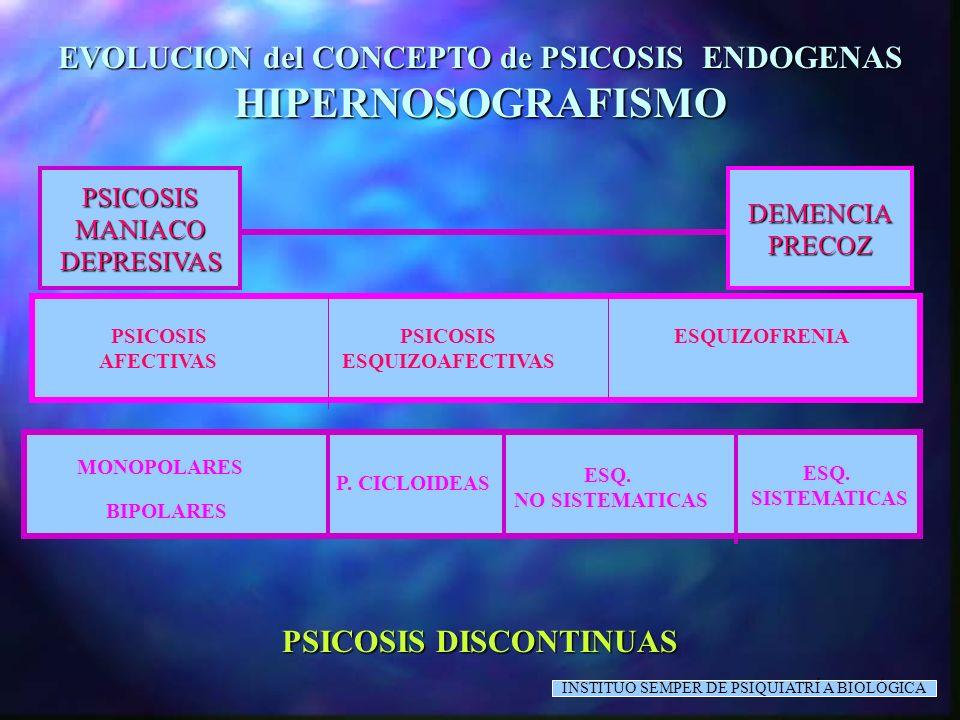 EVOLUCION del CONCEPTO de PSICOSIS ENDOGENAS