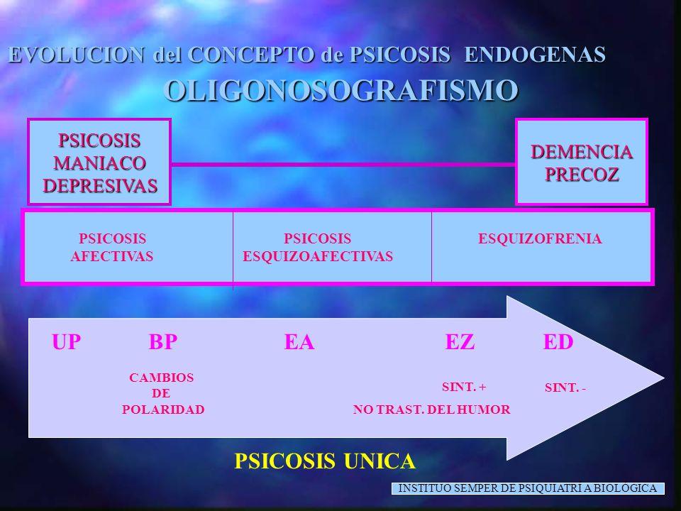 INSTITUO SEMPER DE PSIQUIATRÍ A BIOLÓGICA