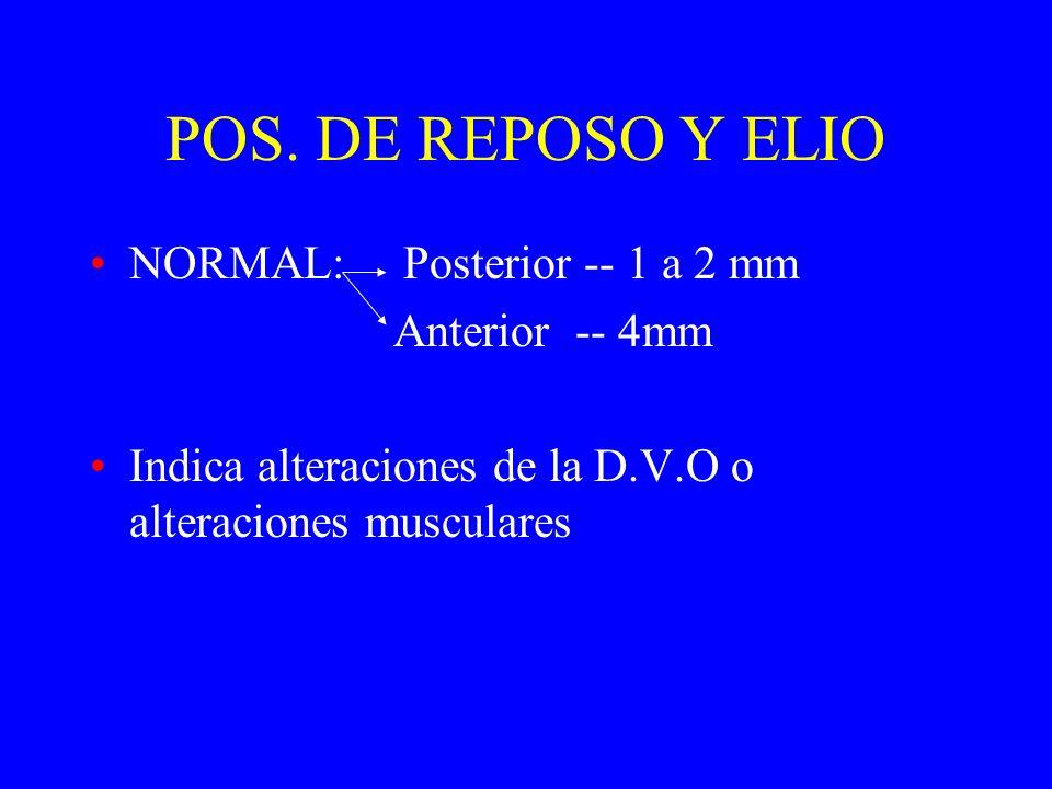 POS. DE REPOSO Y ELIO NORMAL: Posterior -- 1 a 2 mm Anterior -- 4mm