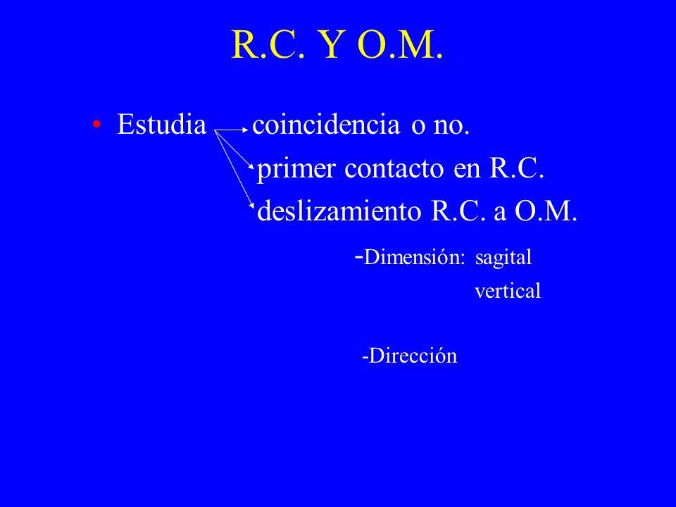 R.C. Y O.M. Estudia coincidencia o no. primer contacto en R.C.