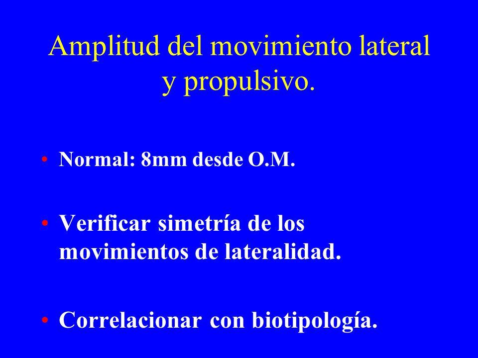 Amplitud del movimiento lateral y propulsivo.