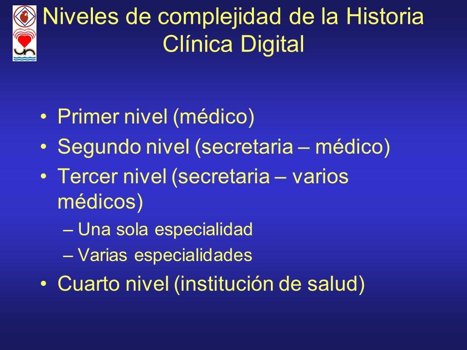 Niveles de complejidad de la Historia Clínica Digital