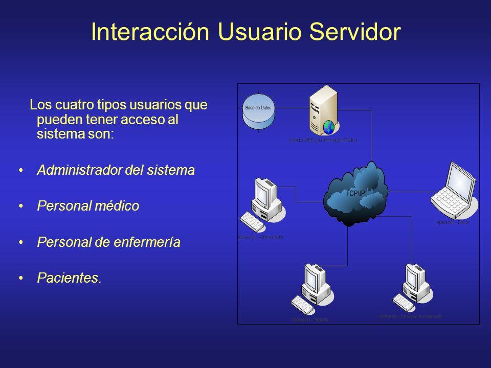 Interacción Usuario Servidor