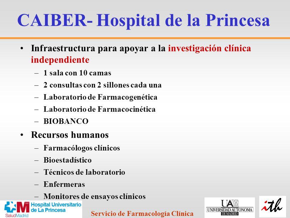 CAIBER- Hospital de la Princesa
