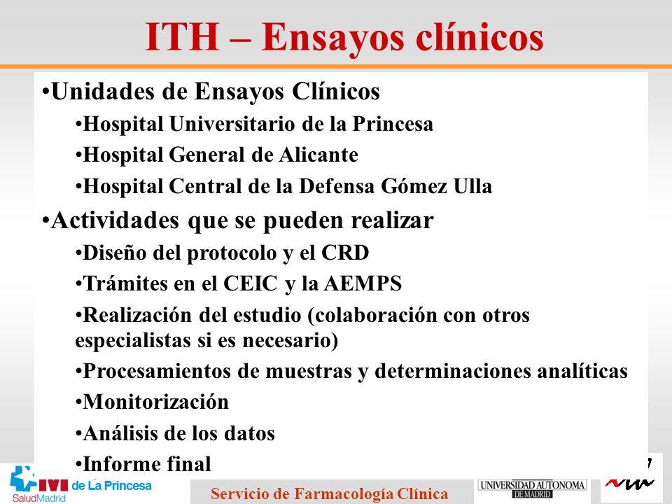 ITH – Ensayos clínicos Unidades de Ensayos Clínicos